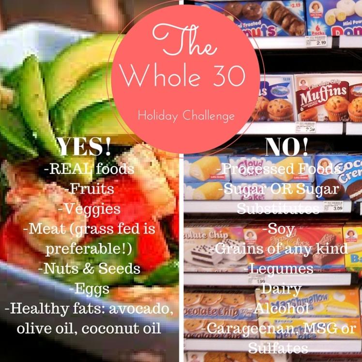 The basics of the Whole 30 program